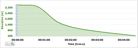 Screen shot 2010-05-31 at 6.48.55