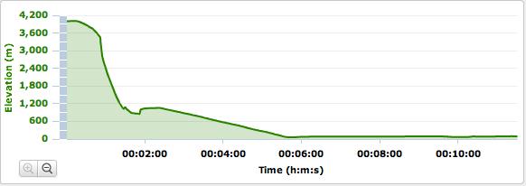 Screen shot 2010-05-31 at 6.48.42